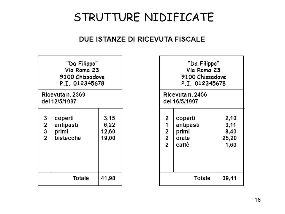 16 STRUTTURE NIDIFICATE Da Filippo Via Roma 23 9100 Chissadove P.I. 012345678 2 coperti 2,10 1 antipasti 3,11 2 primi 8,40 2 orate25,20 2 caffè 1,60 T