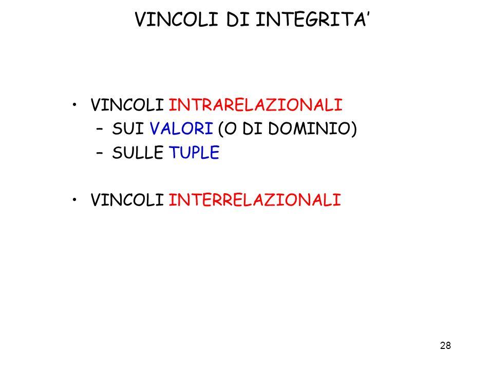 28 VINCOLI DI INTEGRITA VINCOLI INTRARELAZIONALI –SUI VALORI (O DI DOMINIO) –SULLE TUPLE VINCOLI INTERRELAZIONALI