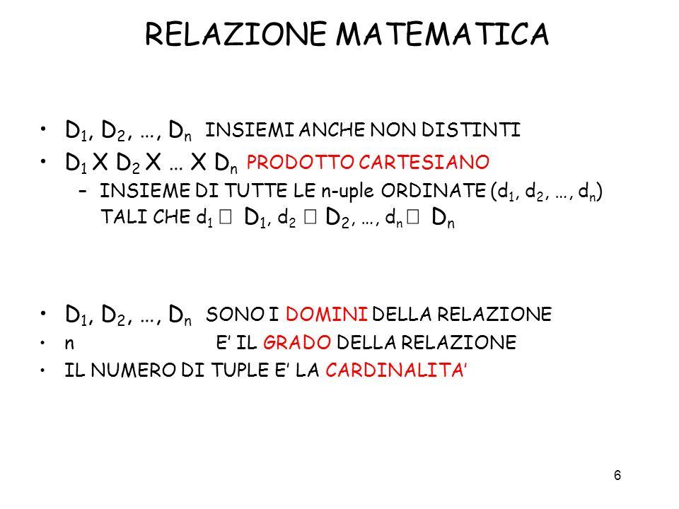 6 RELAZIONE MATEMATICA D 1, D 2, …, D n INSIEMI ANCHE NON DISTINTI D 1 X D 2 X … X D n PRODOTTO CARTESIANO –INSIEME DI TUTTE LE n-uple ORDINATE (d 1,