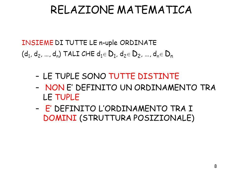 8 RELAZIONE MATEMATICA INSIEME DI TUTTE LE n-uple ORDINATE (d 1, d 2, …, d n ) TALI CHE d 1 D 1, d 2 D 2, …, d n D n –LE TUPLE SONO TUTTE DISTINTE – N