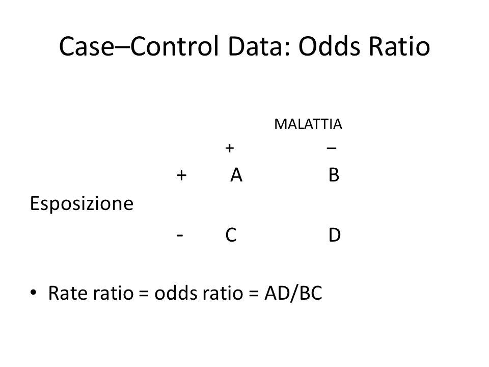 Case–Control Data: Odds Ratio MALATTIA + – + A B Esposizione - C D Rate ratio = odds ratio = AD/BC