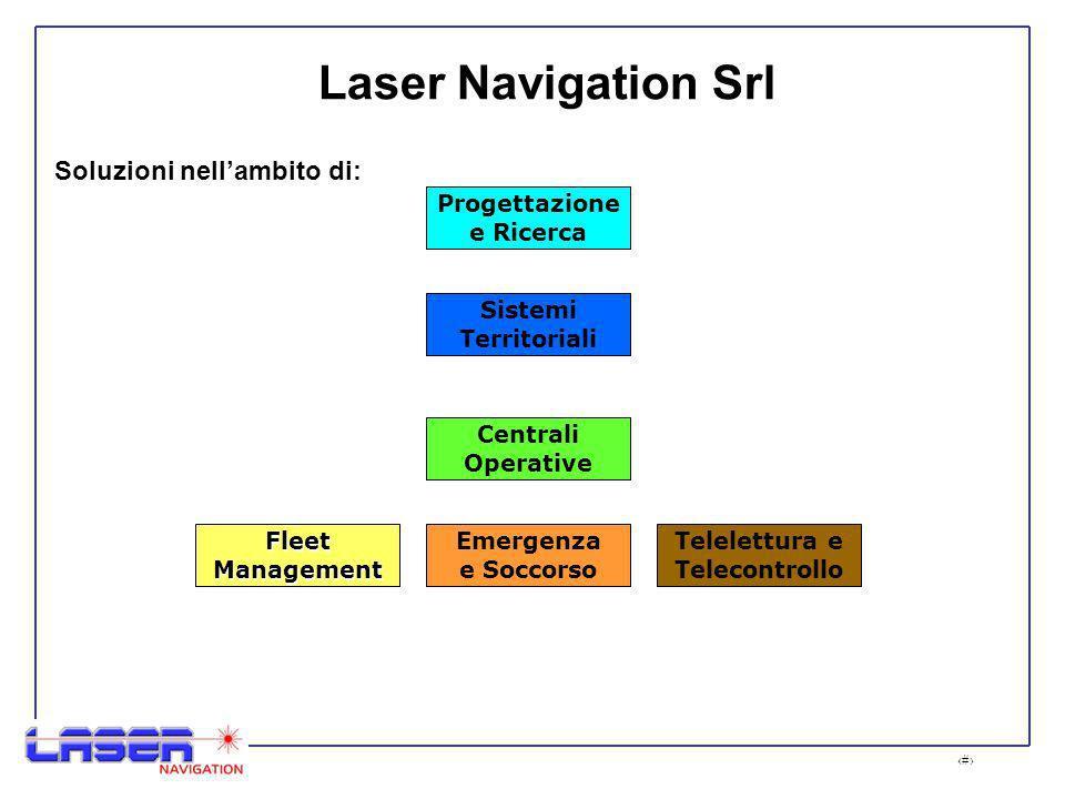4 Laser Navigation Srl Soluzioni nellambito di: Progettazione e Ricerca Sistemi Territoriali Centrali Operative Emergenza e SoccorsoFleetManagement Telelettura e Telecontrollo