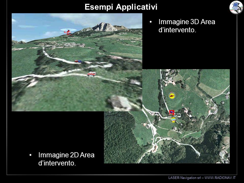 LASER Navigation srl – WWW.RADIONAV.IT Esempi Applicativi Immagine 3D Area dintervento. Immagine 2D Area dintervento.