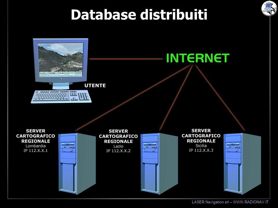 LASER Navigation srl – WWW.RADIONAV.IT Database distribuiti