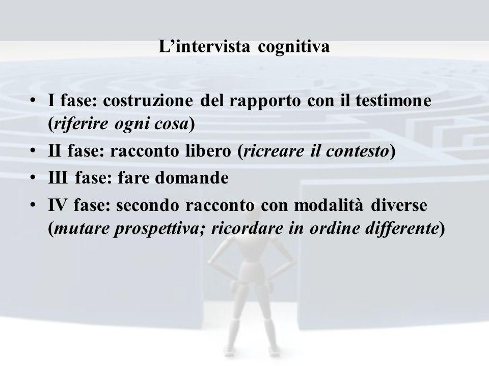 Lintervista cognitiva I fase: costruzione del rapporto con il testimone (riferire ogni cosa) II fase: racconto libero (ricreare il contesto) III fase:
