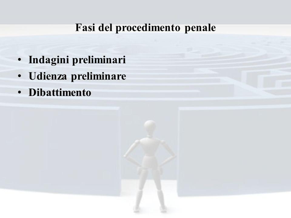 Fasi del procedimento penale Indagini preliminari Udienza preliminare Dibattimento