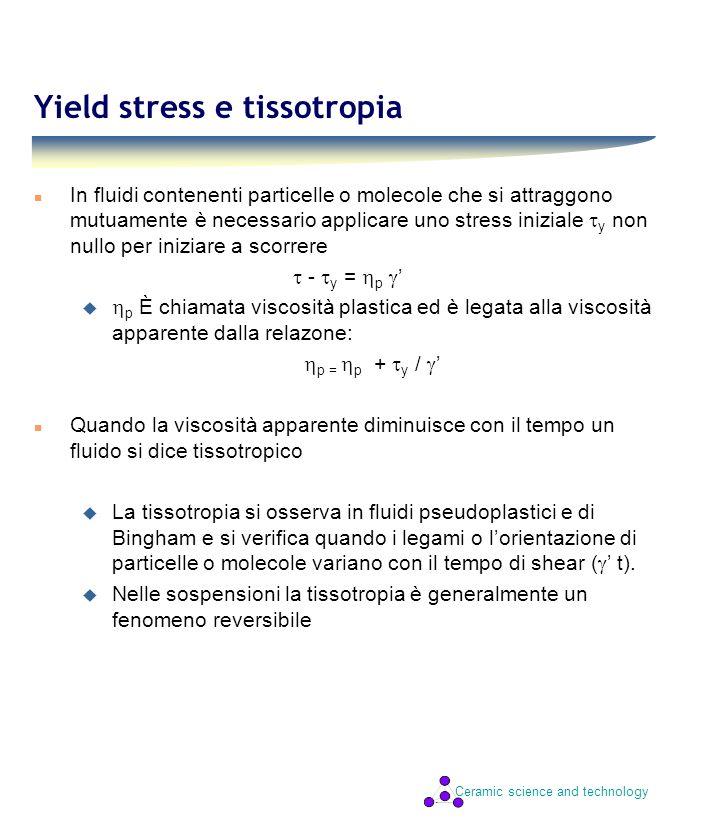 Ceramic science and technology Yield stress e tissotropia n In fluidi contenenti particelle o molecole che si attraggono mutuamente è necessario appli