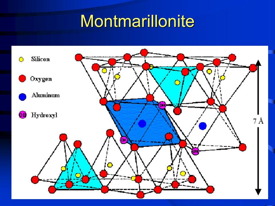 Silicati lamellari I silicati lamellari comunemente usati nei nanocompositi appartengono alla famiglia strutturale dei fillosilicati.