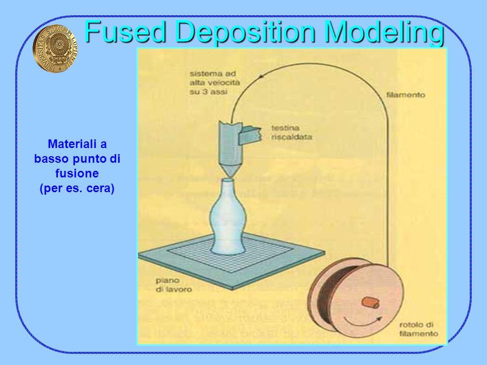 Fused Deposition Modeling Materiali a basso punto di fusione (per es. cera)