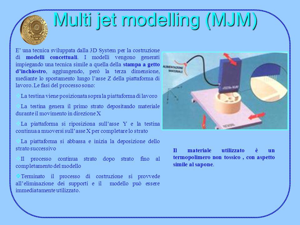 Multi jet modelling (MJM) E una tecnica sviluppata dalla 3D System per la costruzione di modelli concettuali. I modelli vengono generati impiegando un