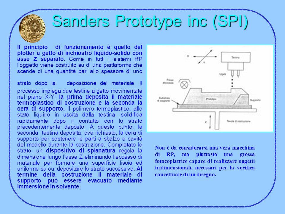 Sanders Prototype inc (SPI) Il principio di funzionamento è quello del plotter a getto di inchiostro liquido-solido con asse Z separato. Come in tutti