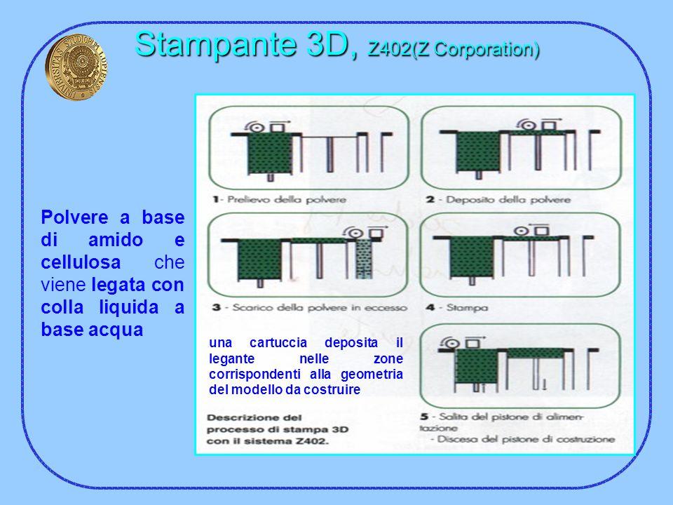 Stampante 3D, Z402(Z Corporation) Polvere a base di amido e cellulosa che viene legata con colla liquida a base acqua una cartuccia deposita il legant