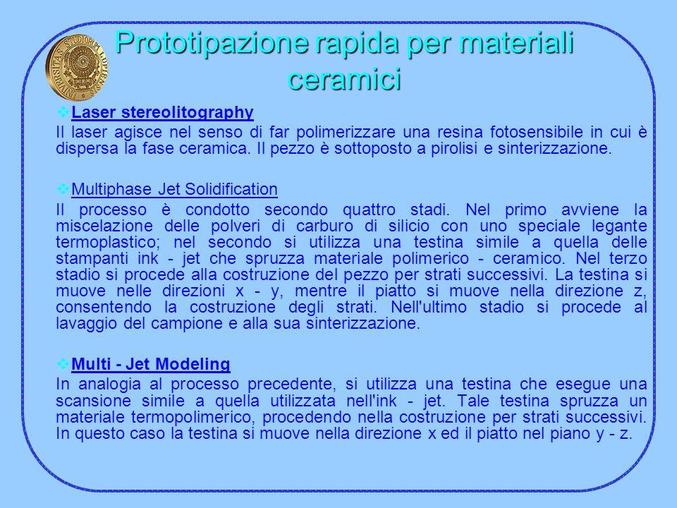 Prototipazione rapida per materiali ceramici Laser stereolitography Il laser agisce nel senso di far polimerizzare una resina fotosensibile in cui è d