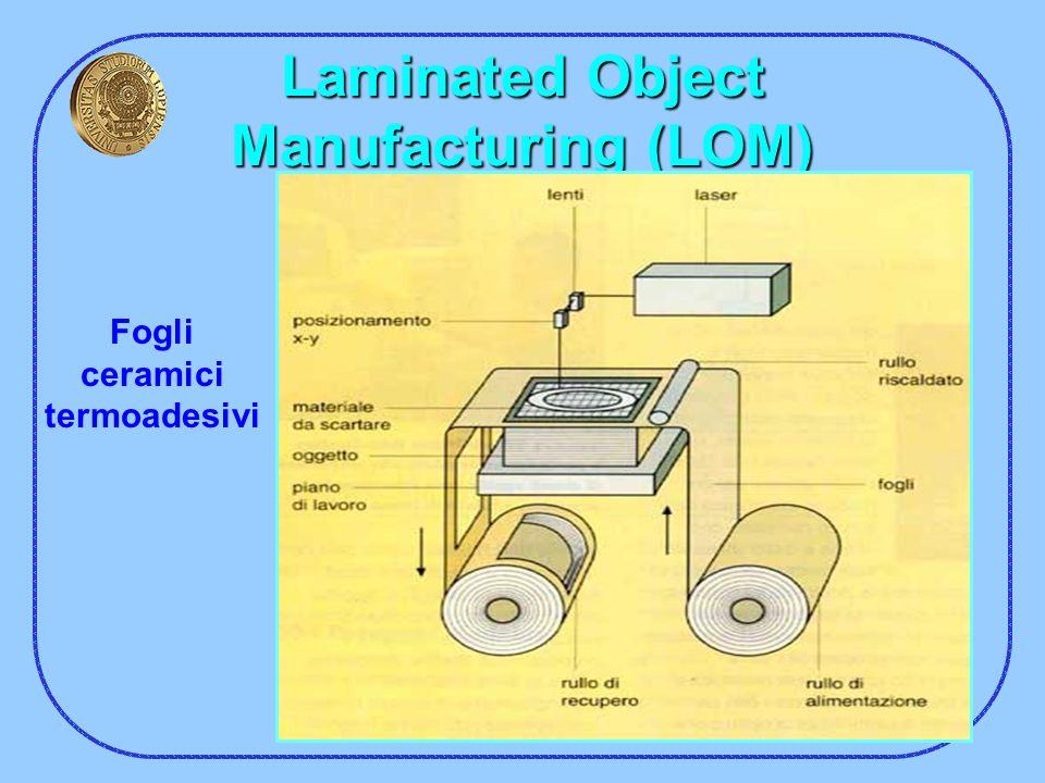 Laminated Object Manufacturing (LOM) Fogli ceramici termoadesivi