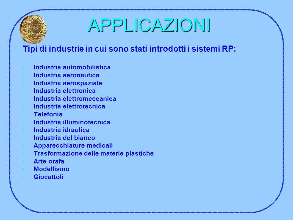 APPLICAZIONI Tipi di industrie in cui sono stati introdotti i sistemi RP: Industria automobilistica Industria aeronautica Industria aerospaziale Indus