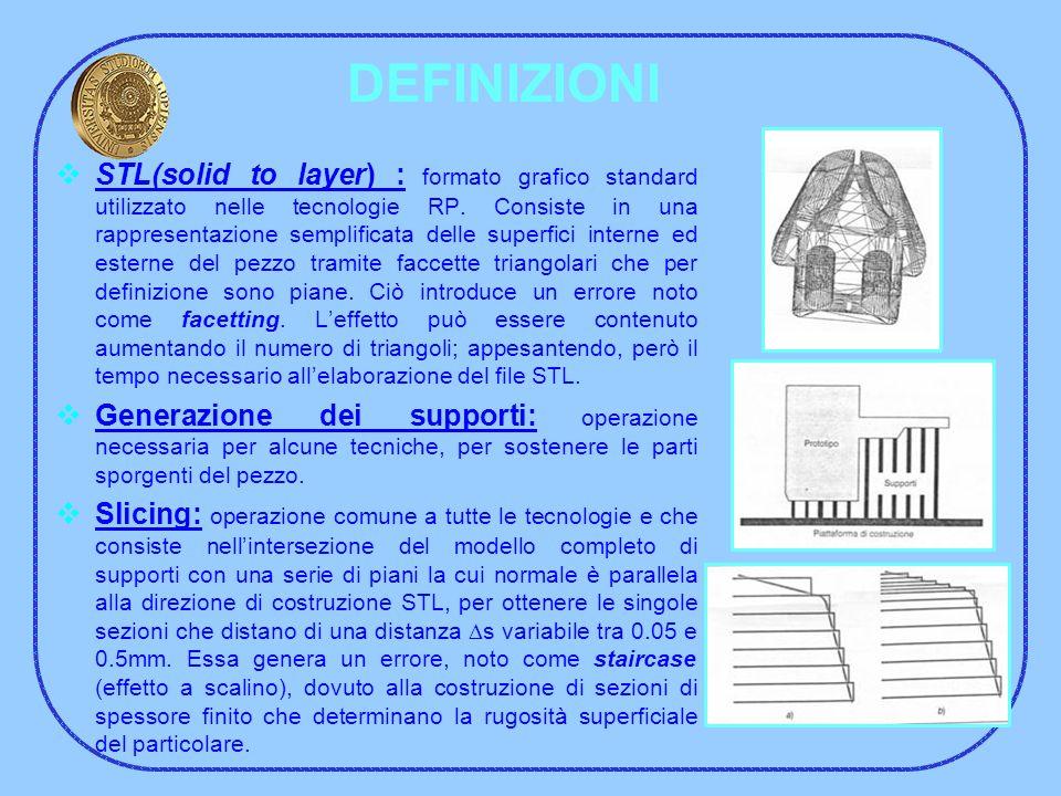 STL(solid to layer) : formato grafico standard utilizzato nelle tecnologie RP. Consiste in una rappresentazione semplificata delle superfici interne e