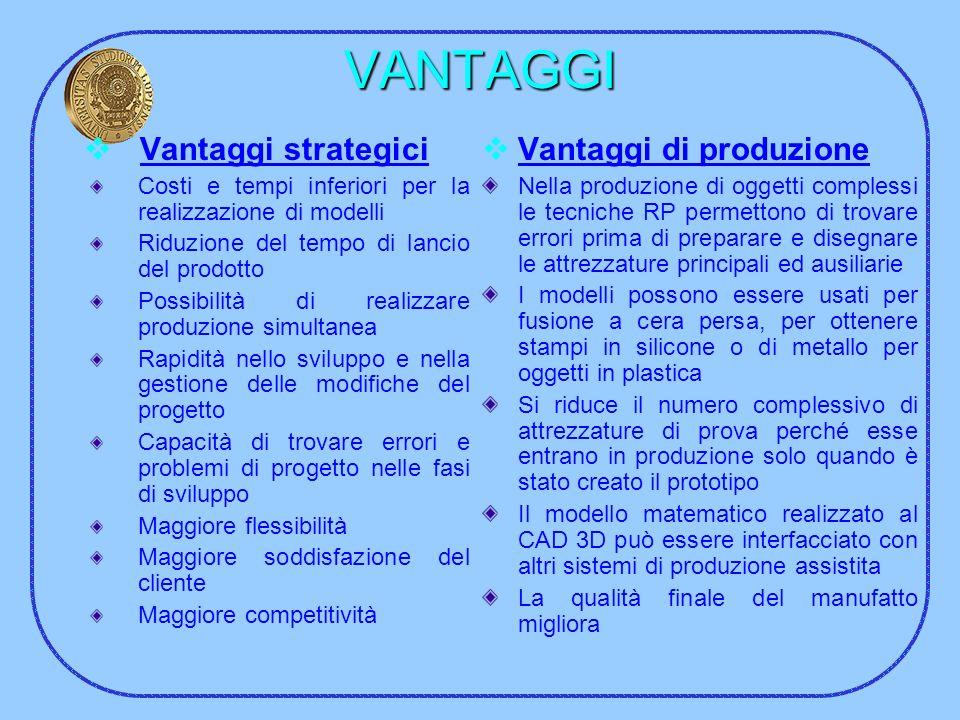 VANTAGGI Vantaggi strategici Costi e tempi inferiori per la realizzazione di modelli Riduzione del tempo di lancio del prodotto Possibilità di realizz