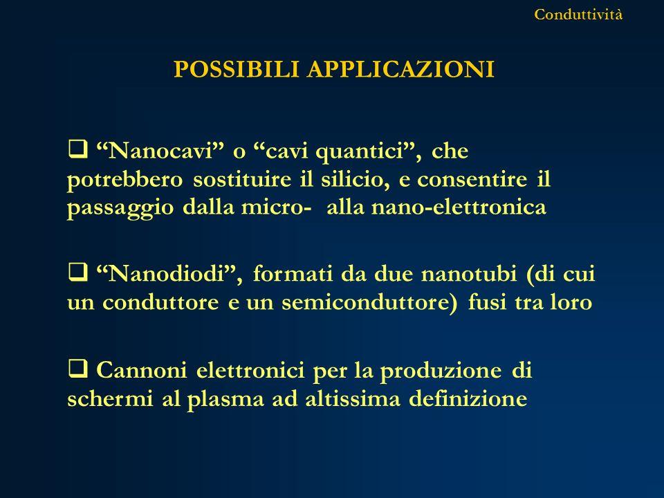 Nanocavi o cavi quantici, che potrebbero sostituire il silicio, e consentire il passaggio dalla micro- alla nano-elettronica POSSIBILI APPLICAZIONI Co