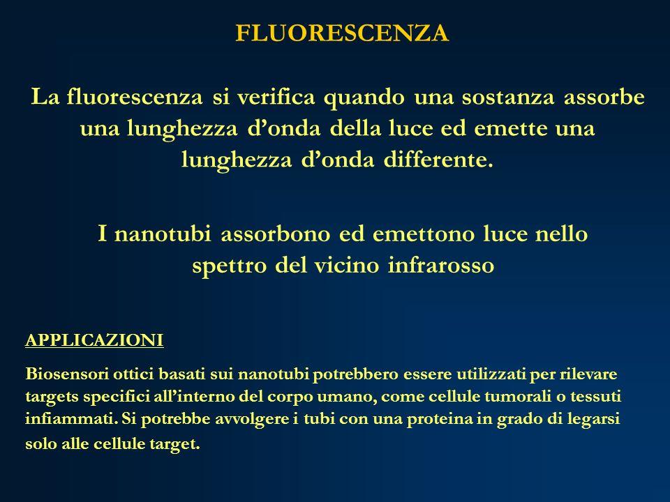 FLUORESCENZA La fluorescenza si verifica quando una sostanza assorbe una lunghezza donda della luce ed emette una lunghezza donda differente. I nanotu