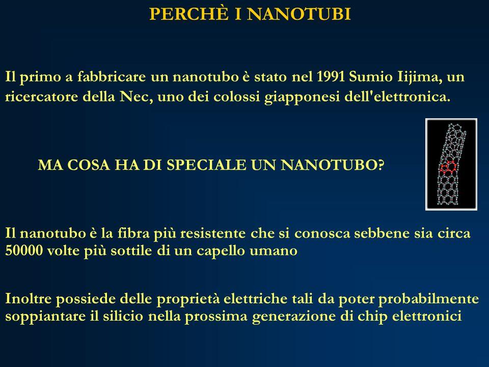Il nanotubo è la fibra più resistente che si conosca sebbene sia circa 50000 volte più sottile di un capello umano PERCHÈ I NANOTUBI Il primo a fabbri
