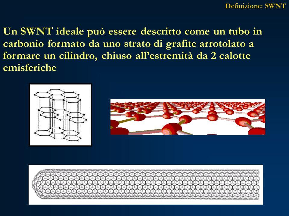 Un SWNT ideale può essere descritto come un tubo in carbonio formato da uno strato di grafite arrotolato a formare un cilindro, chiuso allestremità da