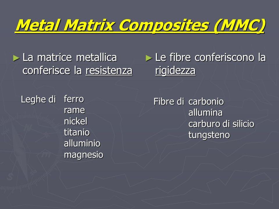 Metal Matrix Composites (MMC) La matrice metallica conferisce la resistenza La matrice metallica conferisce la resistenza Le fibre conferiscono la rig