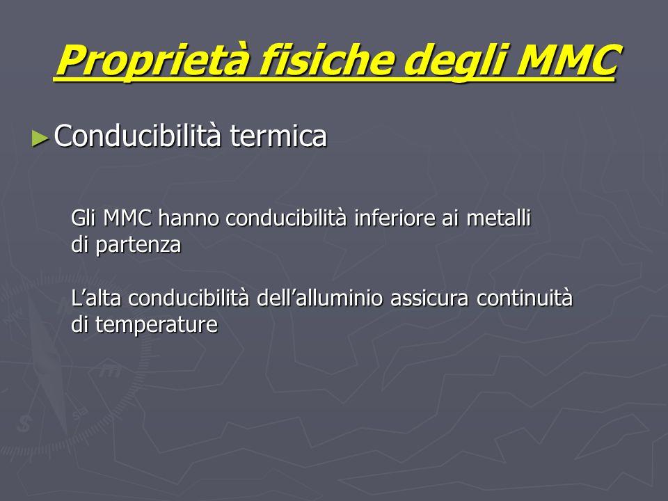 Proprietà fisiche degli MMC Conducibilità termica Conducibilità termica Gli MMC hanno conducibilità inferiore ai metalli di partenza Lalta conducibili
