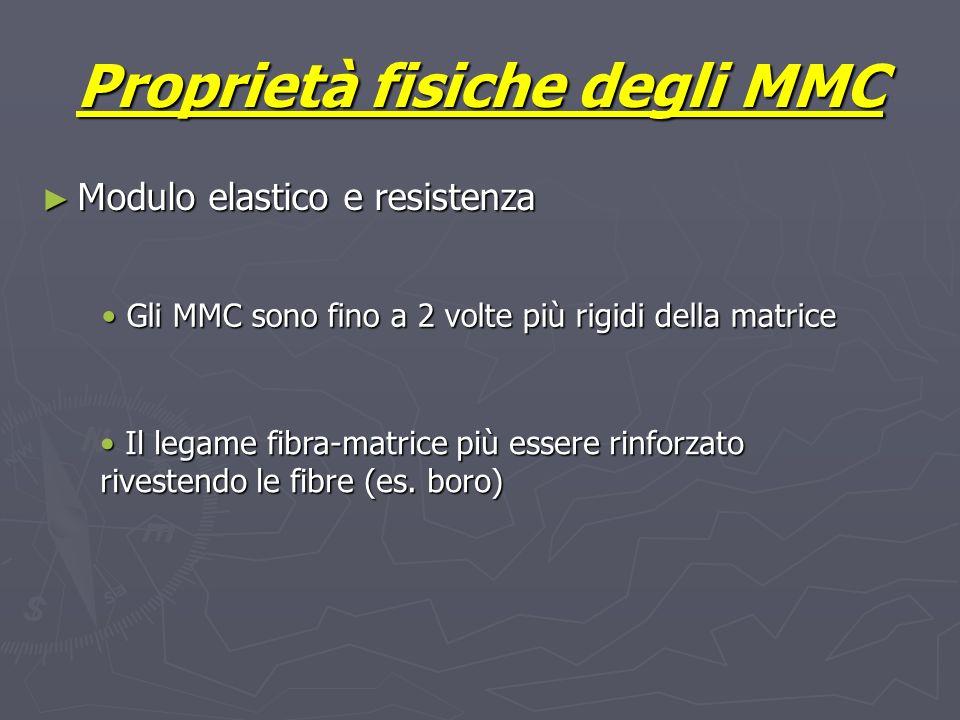 Proprietà fisiche degli MMC Modulo elastico e resistenza Modulo elastico e resistenza Gli MMC sono fino a 2 volte più rigidi della matrice Gli MMC son