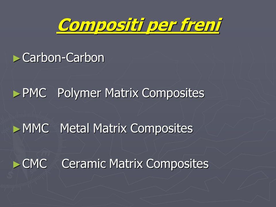 Metal Matrix Composites (MMC) La matrice metallica conferisce la resistenza La matrice metallica conferisce la resistenza Le fibre conferiscono la rigidezza ferro ferro rame rame nickel nickel titanio titanio alluminio alluminio magnesio magnesio Fibre di Leghe di carbonioallumina carburo di silicio tungsteno