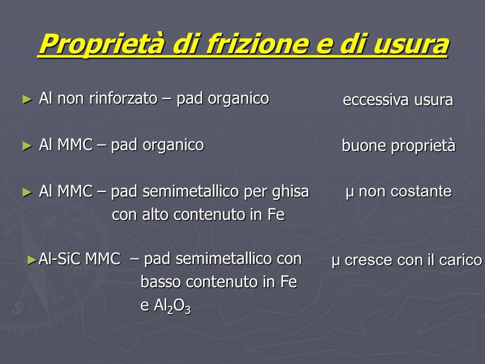 Proprietà di frizione e di usura Al non rinforzato – pad organico Al non rinforzato – pad organico Al MMC – pad organico Al MMC – pad organico Al MMC