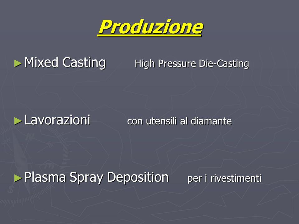 Produzione Mixed Casting High Pressure Die-Casting Mixed Casting High Pressure Die-Casting Lavorazioni con utensili al diamante Lavorazioni con utensi