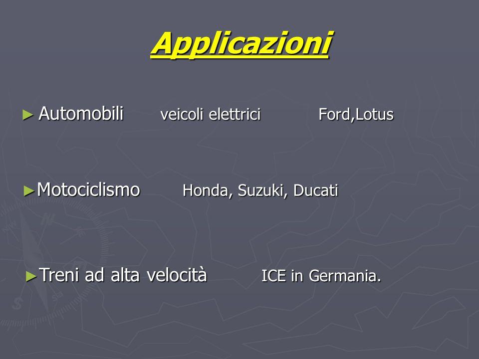 Applicazioni Automobili veicoli elettrici Ford,Lotus Automobili veicoli elettrici Ford,Lotus Motociclismo Honda, Suzuki, Ducati Motociclismo Honda, Su
