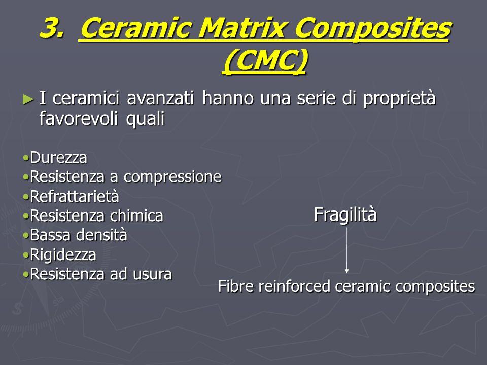 3.Ceramic Matrix Composites (CMC) I ceramici avanzati hanno una serie di proprietà favorevoli quali I ceramici avanzati hanno una serie di proprietà f