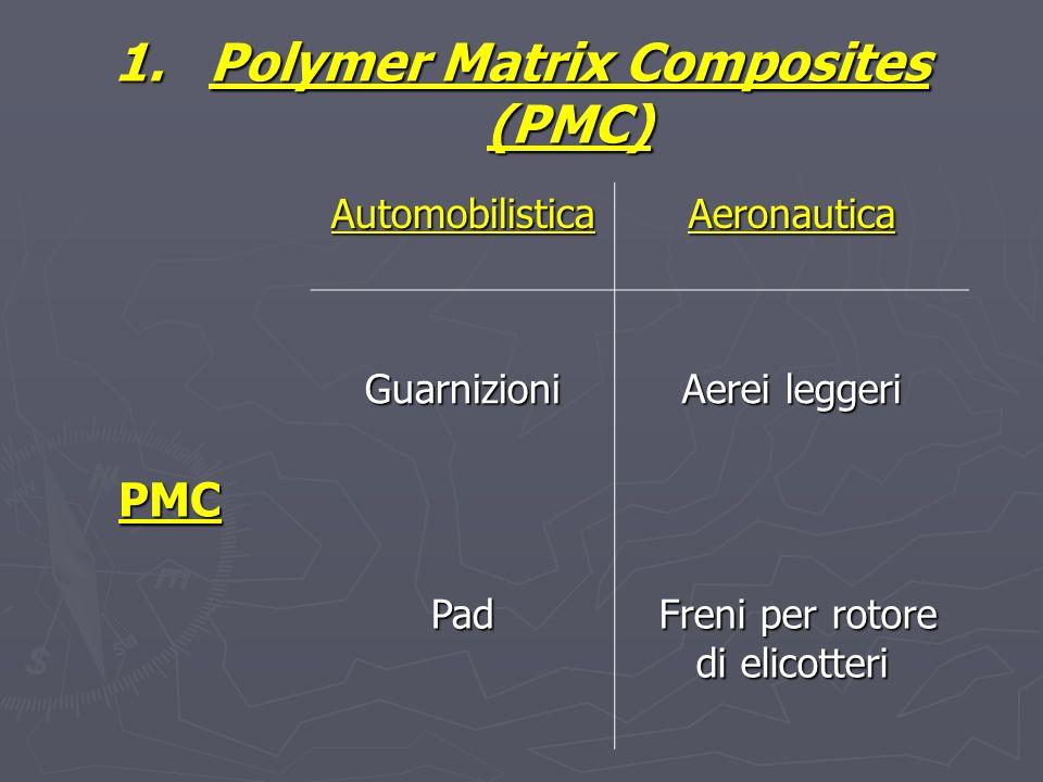 Polymer Matrix Composites I pad in PMC sono accoppiati in genere con rotori in ghisa.