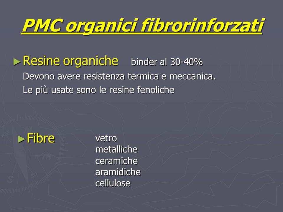 PMC organici fibrorinforzati Resine organiche binder al 30-40% Resine organiche binder al 30-40% Devono avere resistenza termica e meccanica. Devono a
