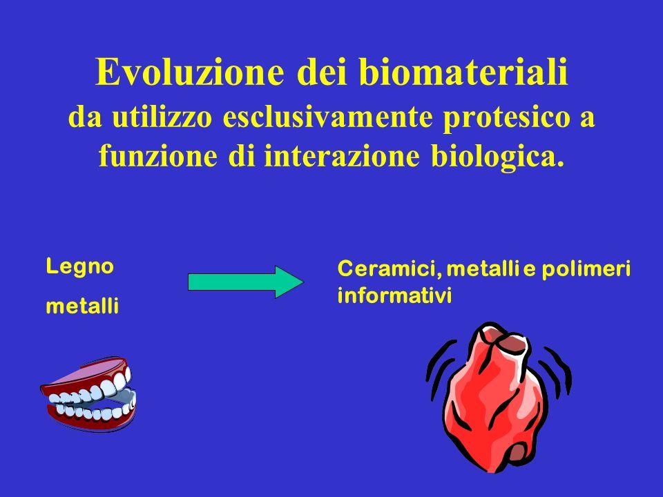 biomimetico = intelligente Il biomateriale deve essere immunologicamente inerte dopo lintegrazione il biomateriale deve essere sostituito dal tessuto originario il biomateriale deve scambiare segnali con le cellule dellospite