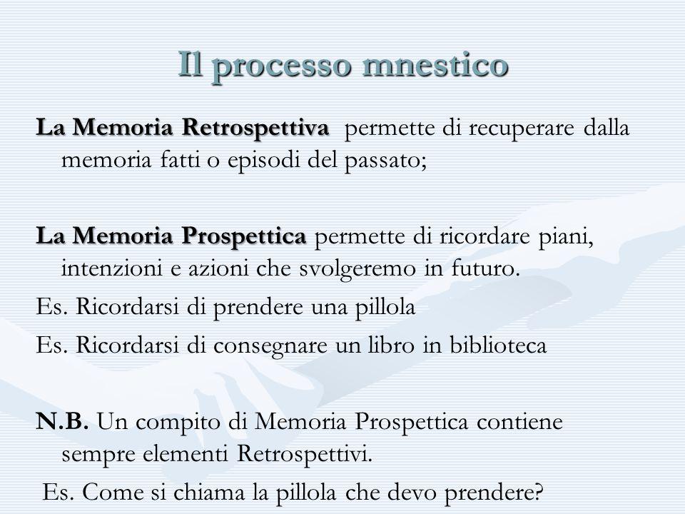 Il processo mnestico La Memoria Retrospettiva La Memoria Retrospettiva permette di recuperare dalla memoria fatti o episodi del passato; La Memoria Pr
