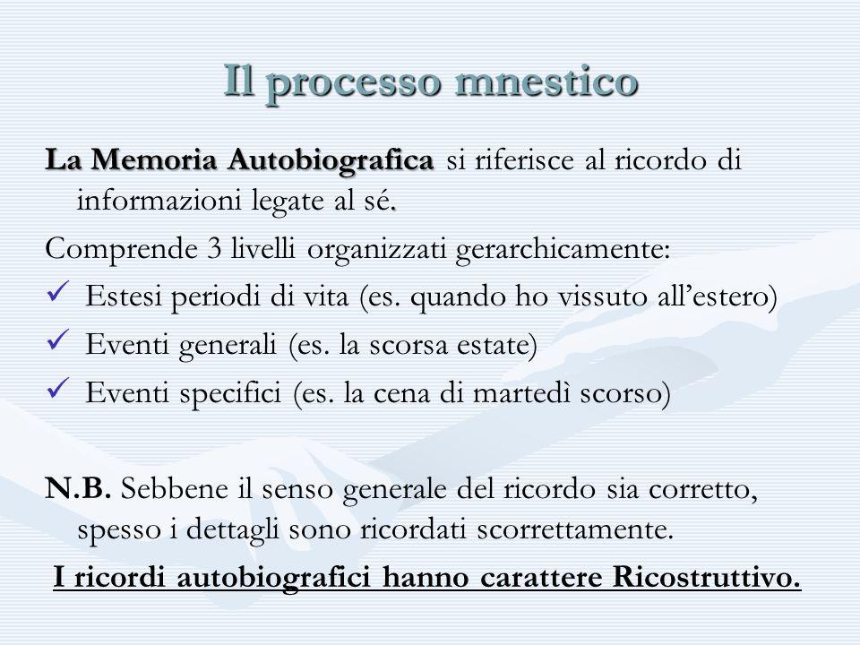Il processo mnestico La Memoria Autobiografica. La Memoria Autobiografica si riferisce al ricordo di informazioni legate al sé. Comprende 3 livelli or