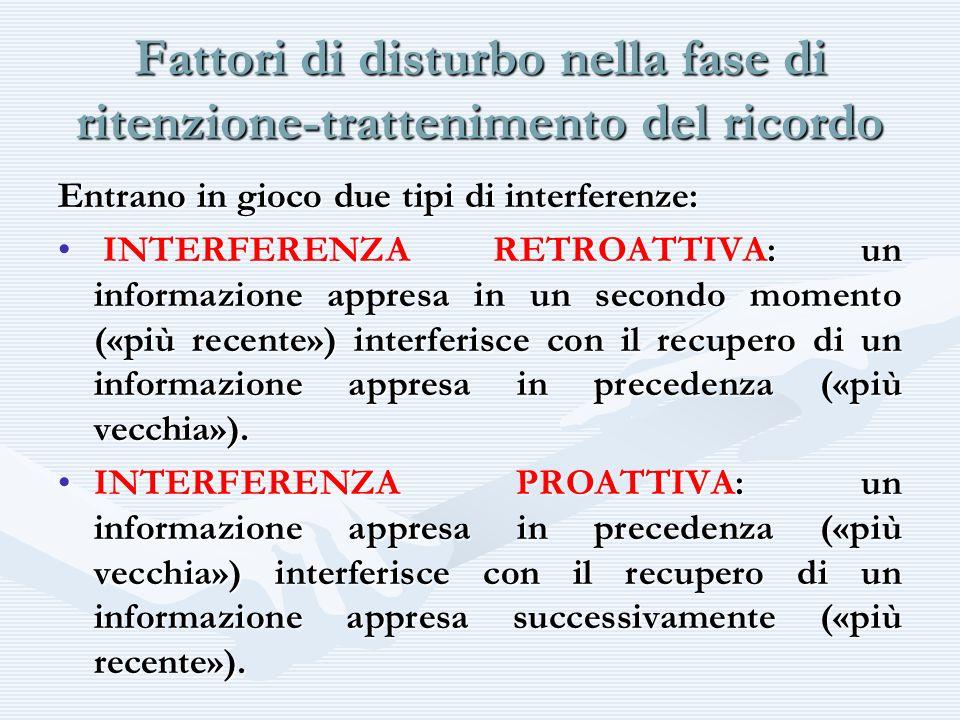 Fattori di disturbo nella fase di ritenzione-trattenimento del ricordo Entrano in gioco due tipi di interferenze: INTERFERENZA RETROATTIVA: un informa