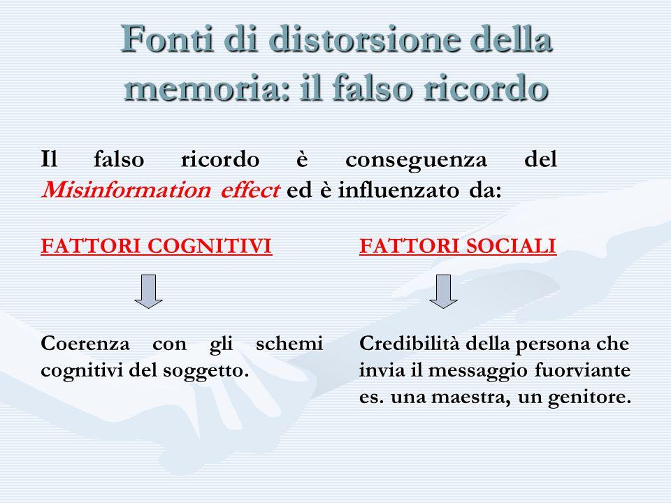 Fonti di distorsione della memoria: il falso ricordo Il falso ricordo è conseguenza del Misinformation effect ed è influenzato da: FATTORI COGNITIVI C