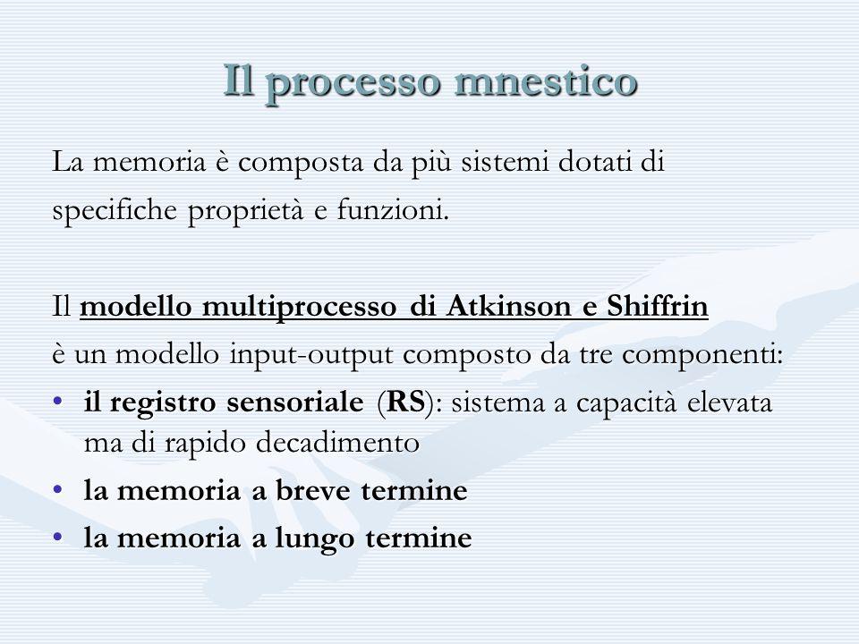 Il processo mnestico La memoria è composta da più sistemi dotati di specifiche proprietà e funzioni. Il modello multiprocesso di Atkinson e Shiffrin è