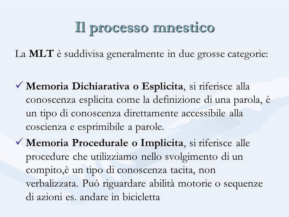 Il processo mnestico La MLT è suddivisa generalmente in due grosse categorie: Memoria Dichiarativa o Esplicita, si riferisce alla conoscenza esplicita
