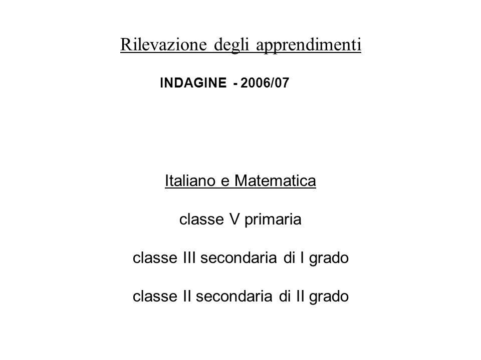 Rilevazione degli apprendimenti INDAGINE - 2006/07 Italiano e Matematica classe V primaria classe III secondaria di I grado classe II secondaria di II