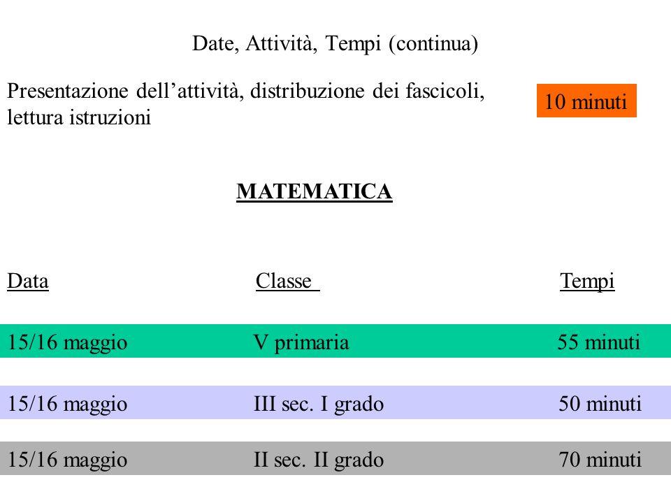 Date, Attività, Tempi (continua) Data Classe Tempi Presentazione dellattività, distribuzione dei fascicoli, lettura istruzioni 10 minuti 15/16 maggio