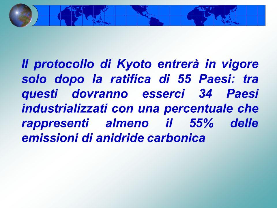 A Kyoto è stato creato un protocollo con obiettivi precisi e vincolanti, che impegna i Paesi industrializzati e quelli in via di sviluppo a ridurre co