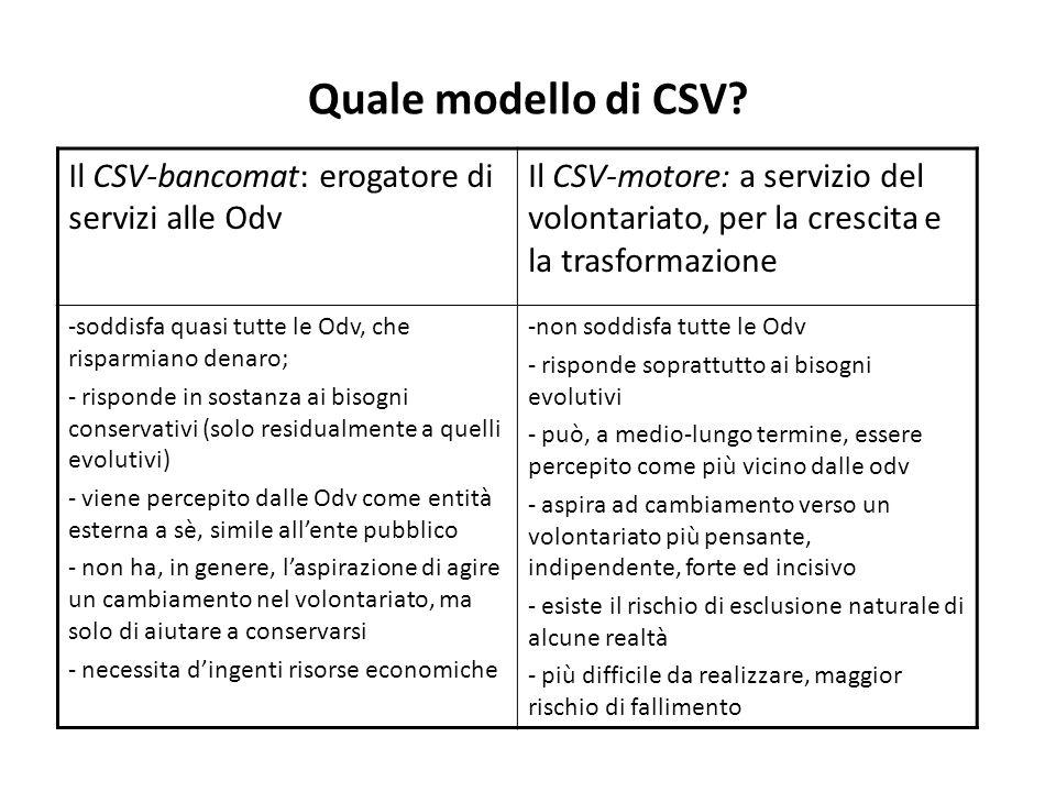 Quale modello di CSV.