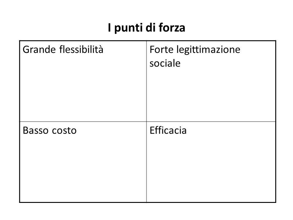 I punti di forza Grande flessibilitàForte legittimazione sociale Basso costoEfficacia