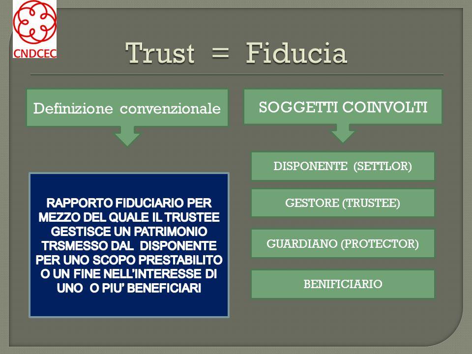 Definizione convenzionale SOGGETTI COINVOLTI DISPONENTE (SETTLOR) GESTORE (TRUSTEE) GUARDIANO (PROTECTOR) BENIFICIARIO