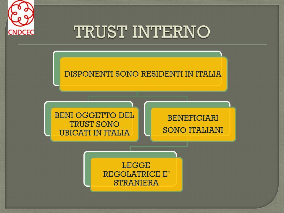 DISPONENTI SONO RESIDENTI IN ITALIA BENI OGGETTO DEL TRUST SONO UBICATI IN ITALIA BENEFICIARI SONO ITALIANI LEGGE REGOLATRICE E STRANIERA