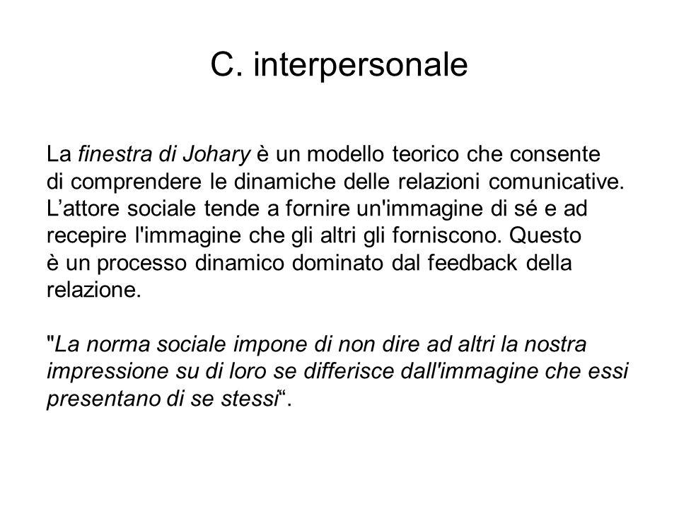 C. interpersonale La finestra di Johary è un modello teorico che consente di comprendere le dinamiche delle relazioni comunicative. Lattore sociale te